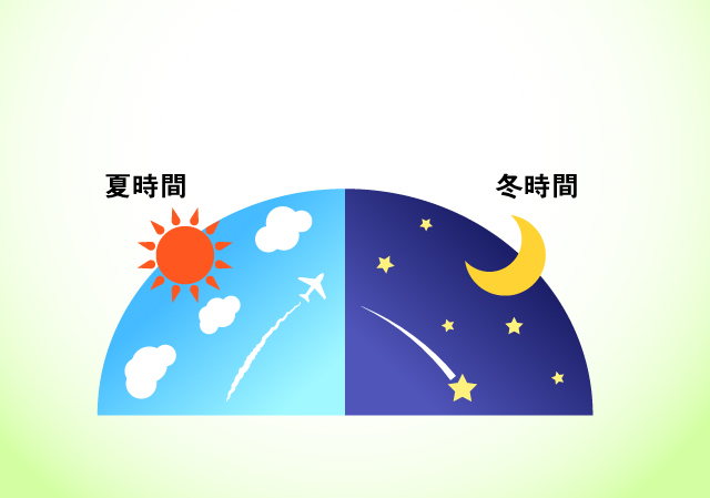 日の出時間を目安にすると夏と冬で時間帯は変化する