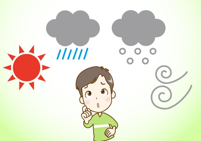 季節、天候の変化