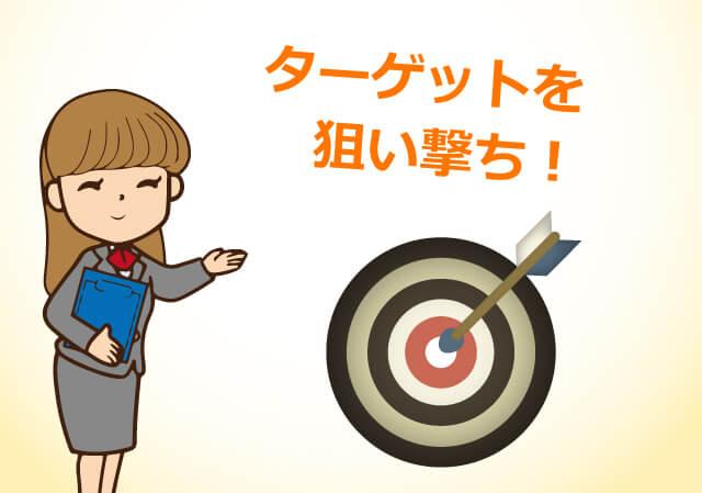 ターゲットを狙い撃ち!
