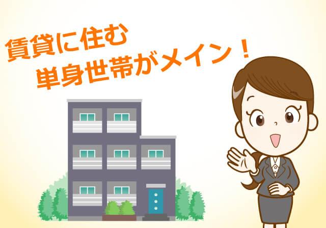 賃貸に住む単身世帯がメイン!